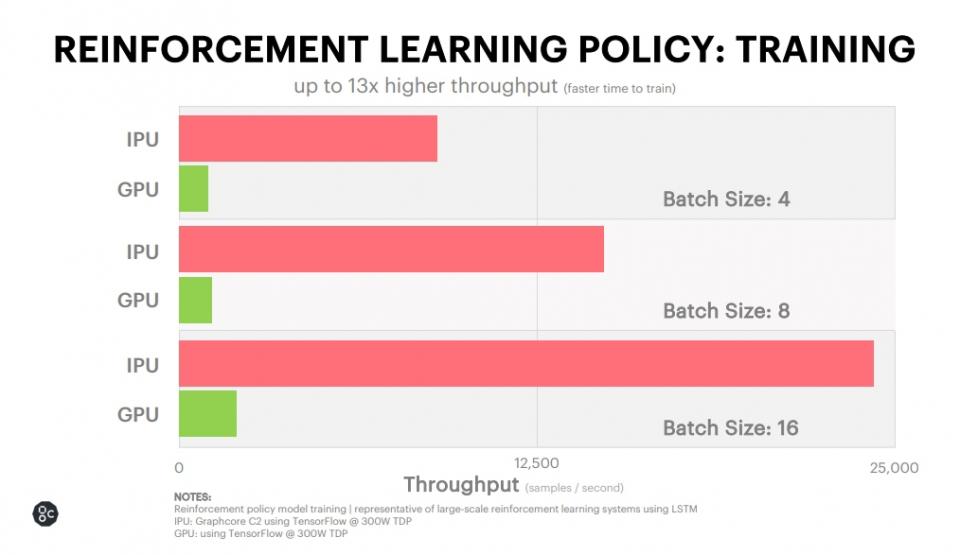 강화학습(Reinforcement Learning)